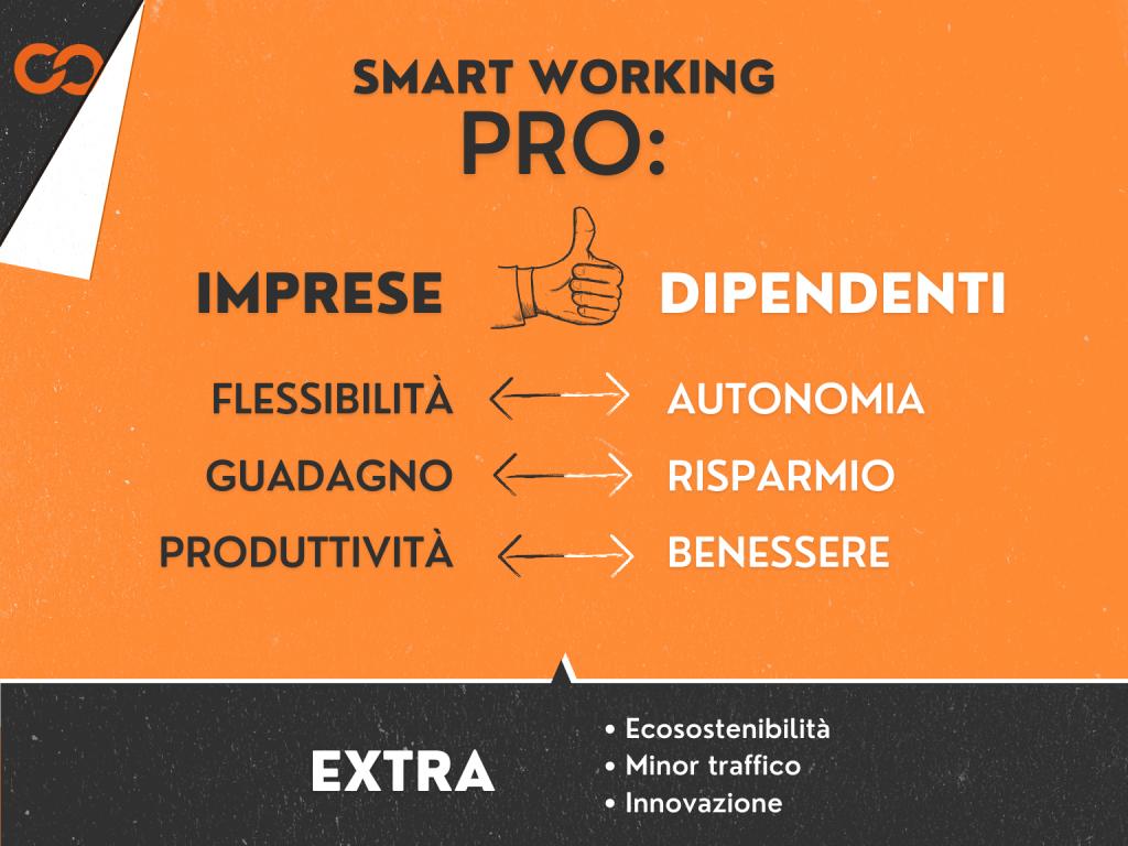 Riassunto vantaggi smart working